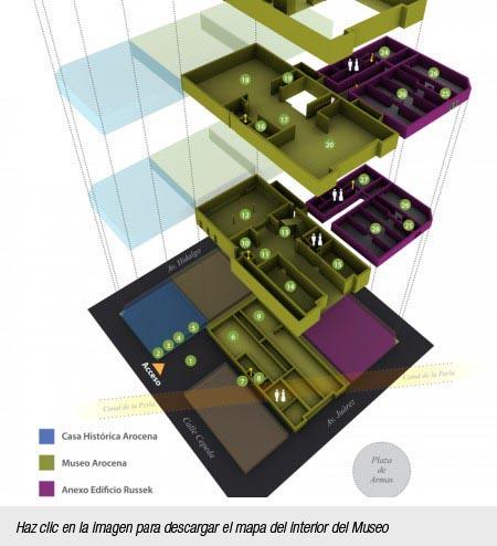 Haz click sobre la imagen para descargar el plano general del Museo Arocena